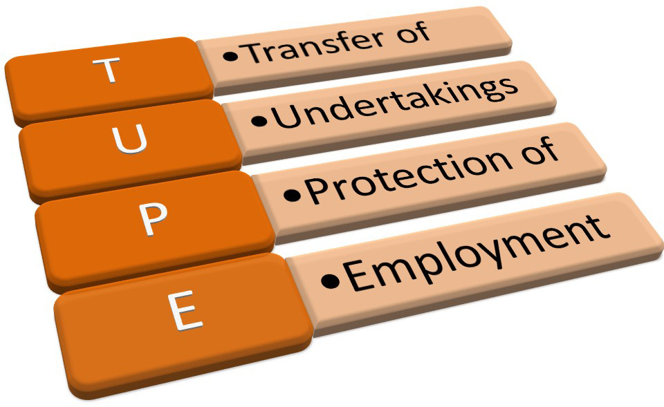 What is TUPE ? - ProTech Property Solutions
